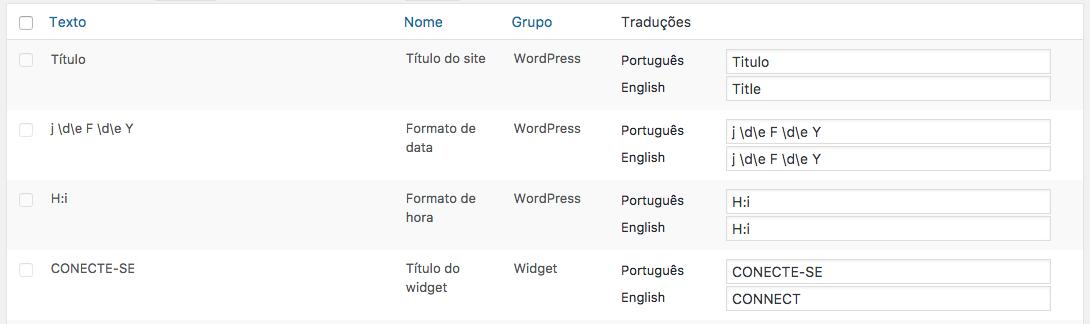 Como Traduzir um Site em Varios Idiomas no WordPress - Traducoes de Textos