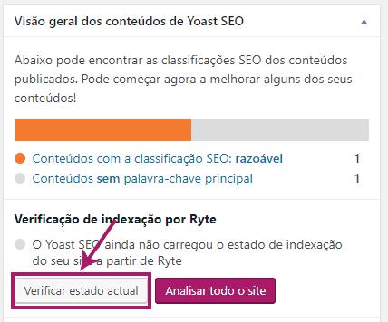 Yoast SEO - Verificacao Ryte Botoes