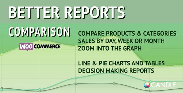 10 Plugins Para Comparar Produtos WooCommerce - Woocommerce Better Reports