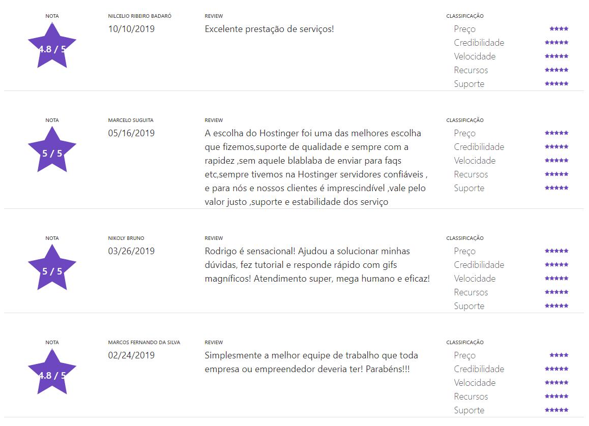 Hostinger Hospedagem WordPress - Avaliação Clientes Reais 1