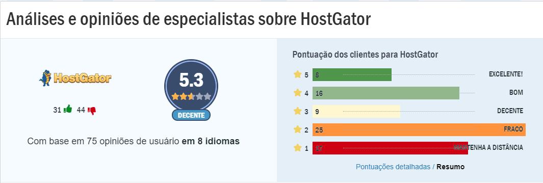 Hostinger Hospedagem WordPress - Avaliação HostAdvice Resumo HostGator
