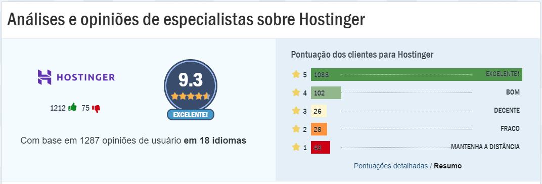 Hostinger Hospedagem WordPress - Avaliação HostAdvice Resumo
